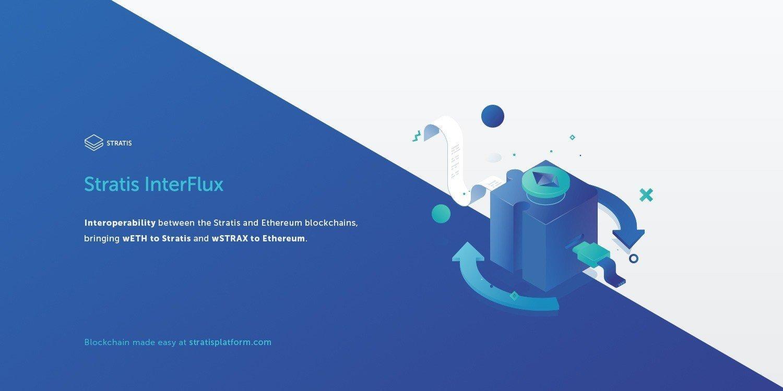 Introducing InterFlux
